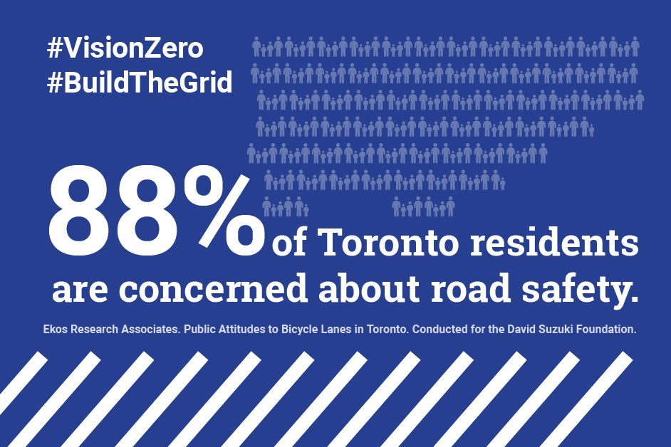 88% of Toronto Residents are concerned about road safety.