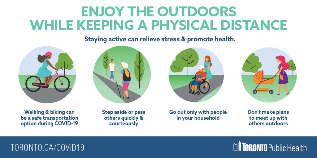 Toronto Public Health: Enjoy the outdoors while keeping a physical distance. Images of people walking and biking