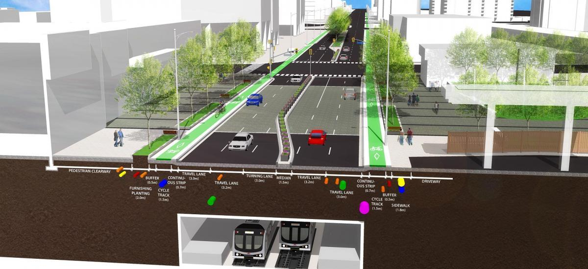 A cross section of Yonge Street with bike lanes, wide sidewalks, subway lines and four lanes of car traffic.