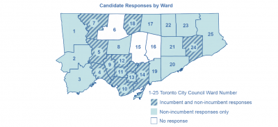 Build the Vision: map of results by ward