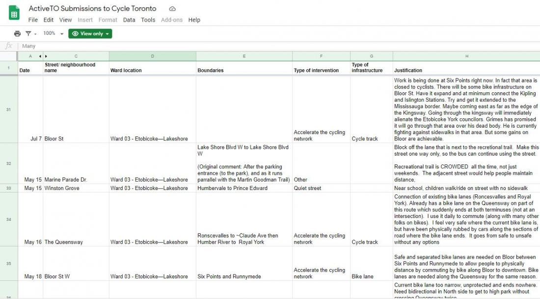Screenshot of spreadsheet of suggestions for ActiveTO made to Cycle Toronto