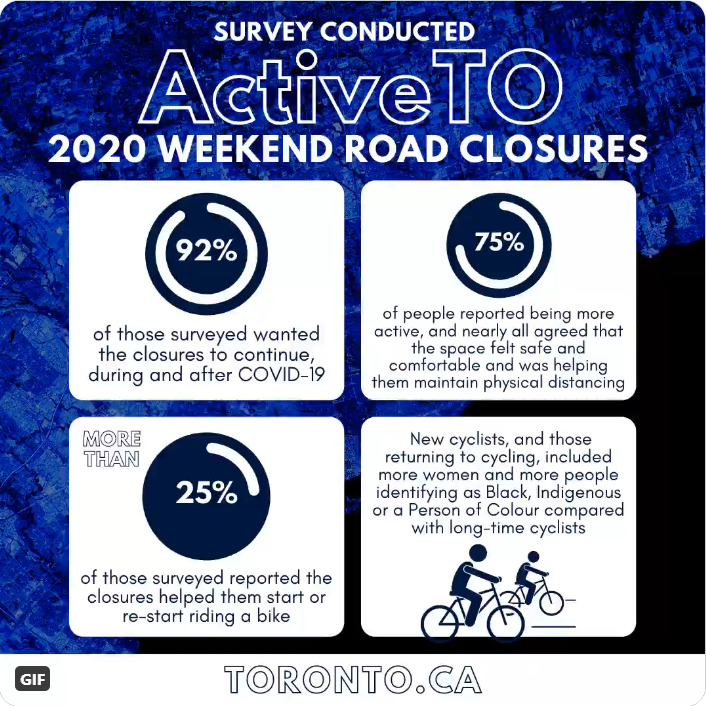 Survey numbers for Active TO reiterated above