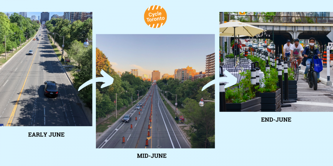 Images of the same street. One has no bike lanes. One has paint and construction. The other has protected bike lanes. Early, mid, and end of June.