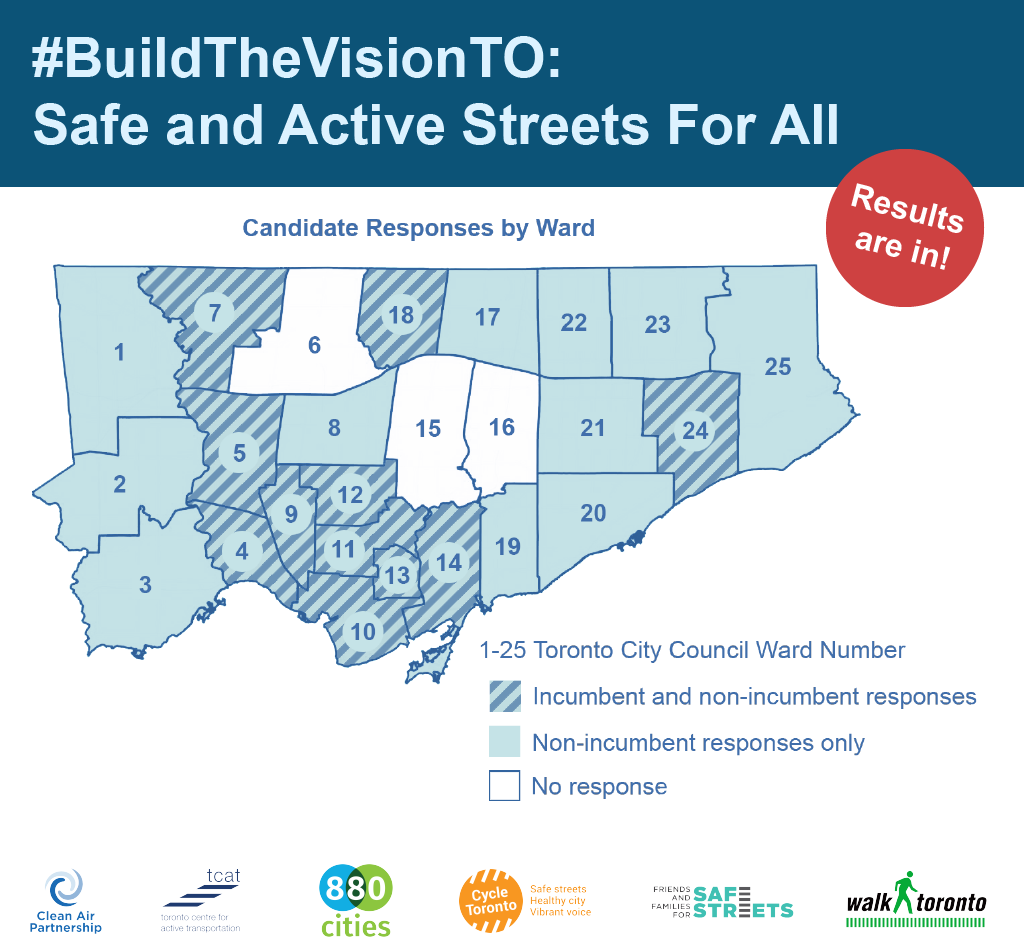 Build the Vision: results by ward