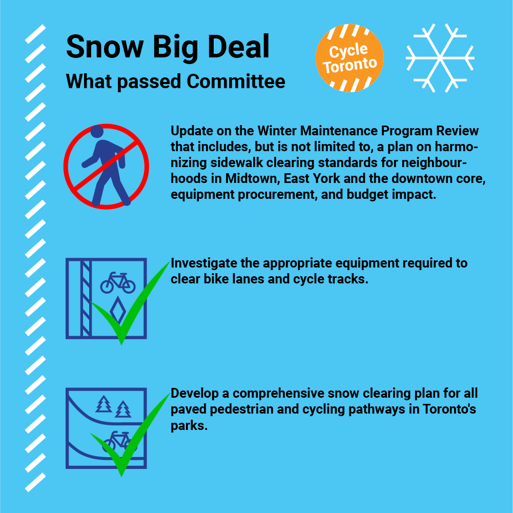 Snow Big Deal: What Passed Committee. Sidewalk maintenance in every part of the city failed. Both motions for investigating new equipment for bike and maintaining park paths passed